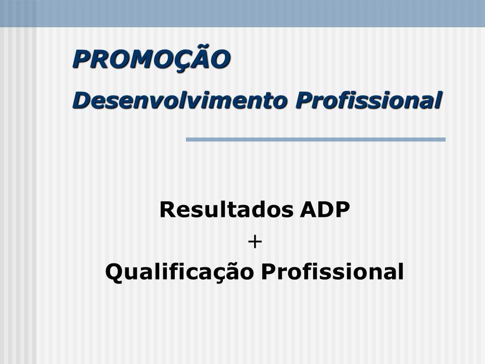 PROMOÇÃO Desenvolvimento Profissional Resultados ADP + Qualificação Profissional