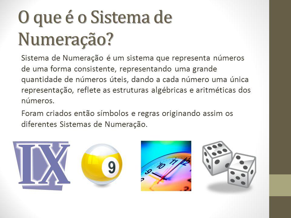 O que é o Sistema de Numeração? Sistema de Numeração é um sistema que representa números de uma forma consistente, representando uma grande quantidade