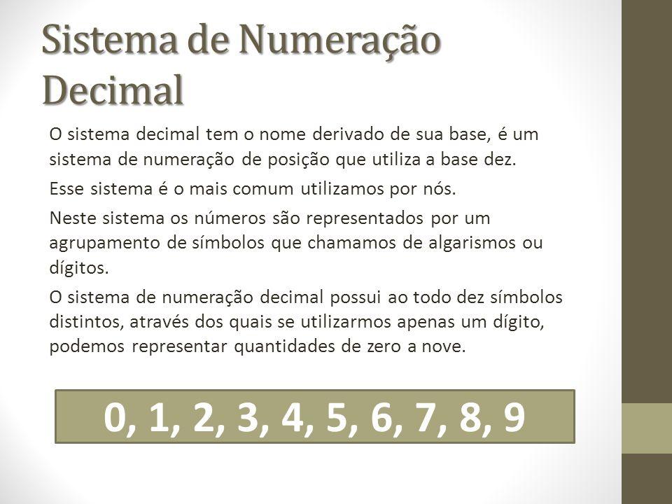 Sistema de Numeração Decimal O sistema decimal tem o nome derivado de sua base, é um sistema de numeração de posição que utiliza a base dez. Esse sist
