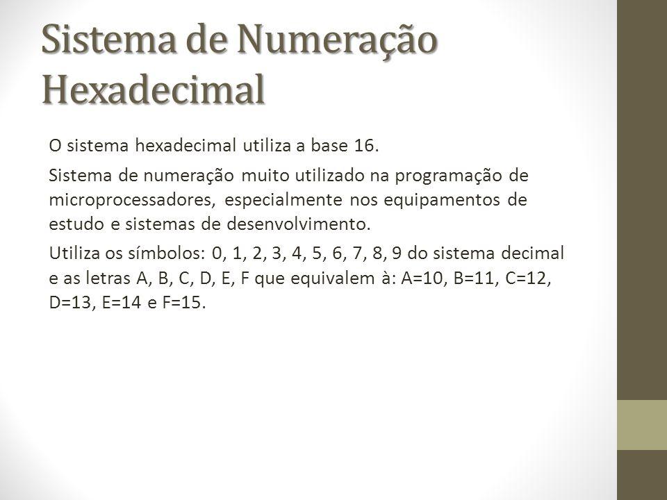 Sistema de Numeração Hexadecimal O sistema hexadecimal utiliza a base 16. Sistema de numeração muito utilizado na programação de microprocessadores, e