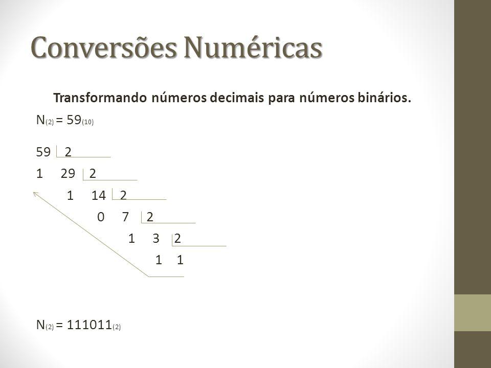 Conversões Numéricas Transformando números decimais para números binários. N (2) = 59 (10) 59 2 1 29 2 1 14 2 0 7 2 1 3 2 1 1 N (2) = 111011 (2)