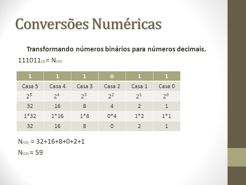 Conversões Numéricas Transformando números binários para números decimais. 111011 (2) = N (10) N (10) = 32+16+8+0+2+1 N (10) = 59 111011 Casa 5Casa 4C