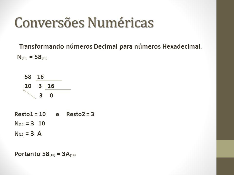 Conversões Numéricas Transformando números Decimal para números Hexadecimal. N (16) = 58 (10) 58 16 10 3 16 3 0 Resto1 = 10 e Resto2 = 3 N (16) = 3 10