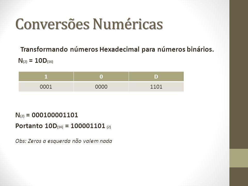 Conversões Numéricas Transformando números Hexadecimal para números binários. N (2) = 10D (16) N (2) = 000100001101 Portanto 10D (16) = 100001101 (2)