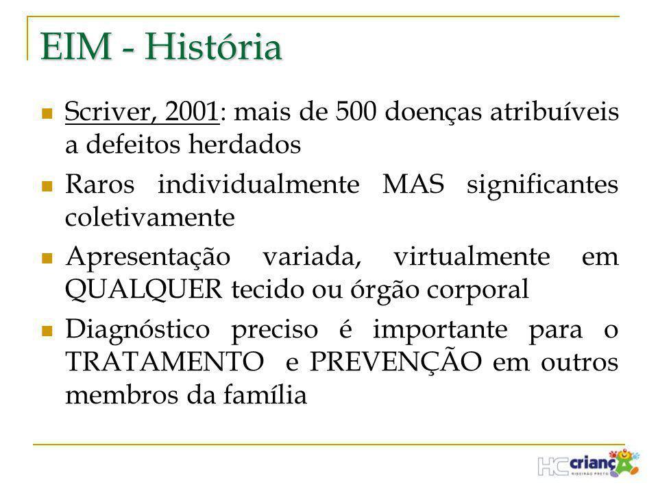 EIM - História  Scriver, 2001: mais de 500 doenças atribuíveis a defeitos herdados  Raros individualmente MAS significantes coletivamente  Apresent
