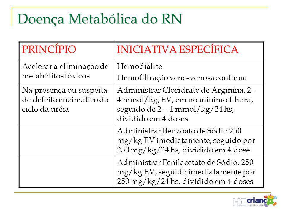 Doença Metabólica do RN PRINCÍPIOINICIATIVA ESPECÍFICA Acelerar a eliminação de metabólitos tóxicos Hemodiálise Hemofiltração veno-venosa contínua Na