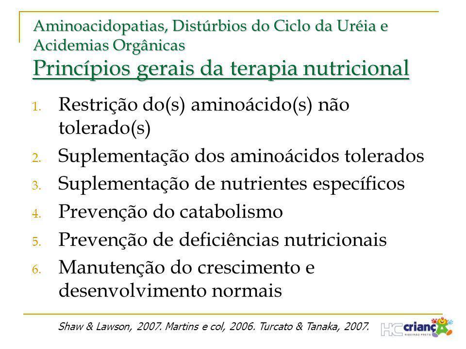 Aminoacidopatias, Distúrbios do Ciclo da Uréia e Acidemias Orgânicas Princípios gerais da terapia nutricional 1. Restrição do(s) aminoácido(s) não tol