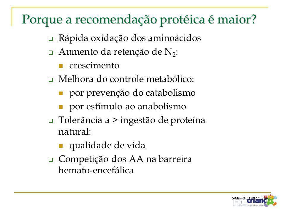 Porque a recomendação protéica é maior?  Rápida oxidação dos aminoácidos  Aumento da retenção de N 2 :  crescimento  Melhora do controle metabólic