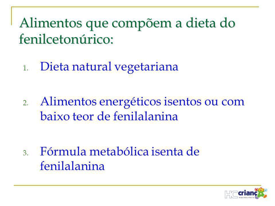 Alimentos que compõem a dieta do fenilcetonúrico: 1. Dieta natural vegetariana 2. Alimentos energéticos isentos ou com baixo teor de fenilalanina 3. F