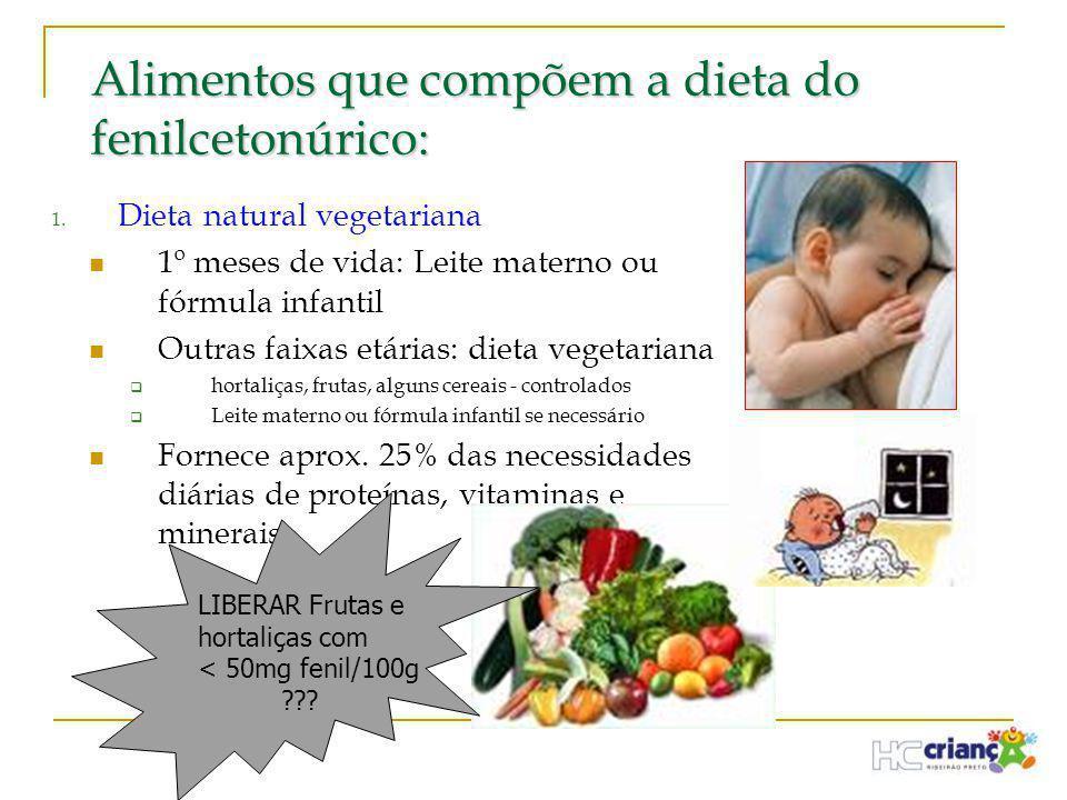 Alimentos que compõem a dieta do fenilcetonúrico: 1. Dieta natural vegetariana  1º meses de vida: Leite materno ou fórmula infantil  Outras faixas e