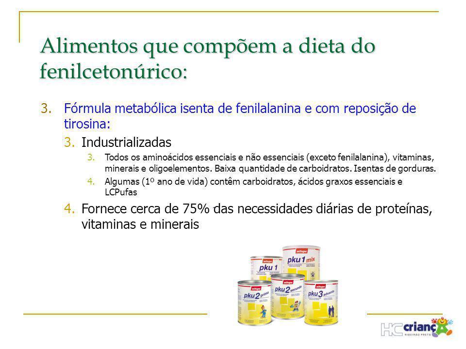 Alimentos que compõem a dieta do fenilcetonúrico: 3.Fórmula metabólica isenta de fenilalanina e com reposição de tirosina: 3.Industrializadas 3.Todos