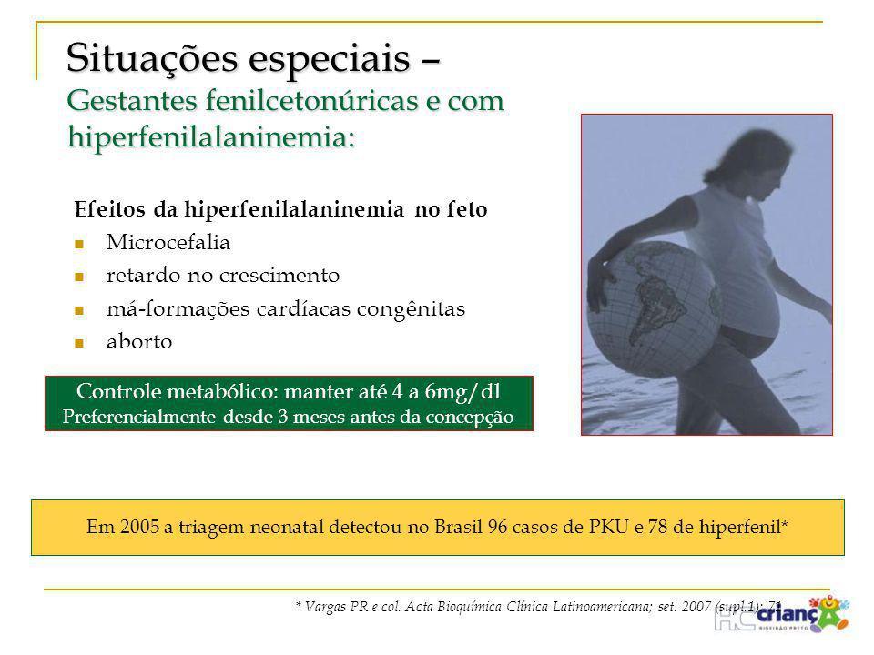Situações especiais – Gestantes fenilcetonúricas e com hiperfenilalaninemia: Efeitos da hiperfenilalaninemia no feto  Microcefalia  retardo no cresc