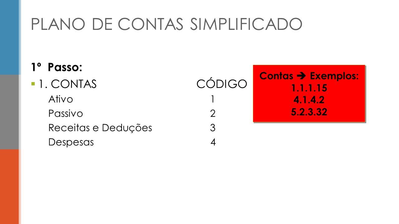 Contas  Exemplos: 1.1.1.15 4.1.4.2 5.2.3.32 Contas  Exemplos: 1.1.1.15 4.1.4.2 5.2.3.32 1º Passo:  1.