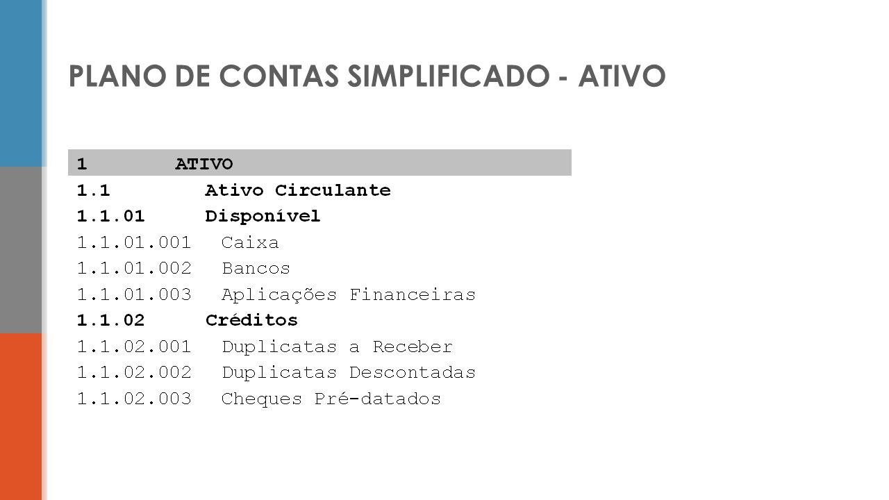 PLANO DE CONTAS SIMPLIFICADO - ATIVO