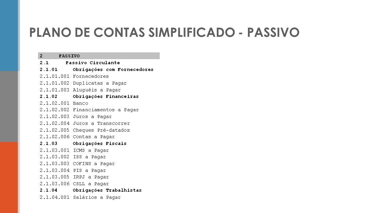 PLANO DE CONTAS SIMPLIFICADO - PASSIVO
