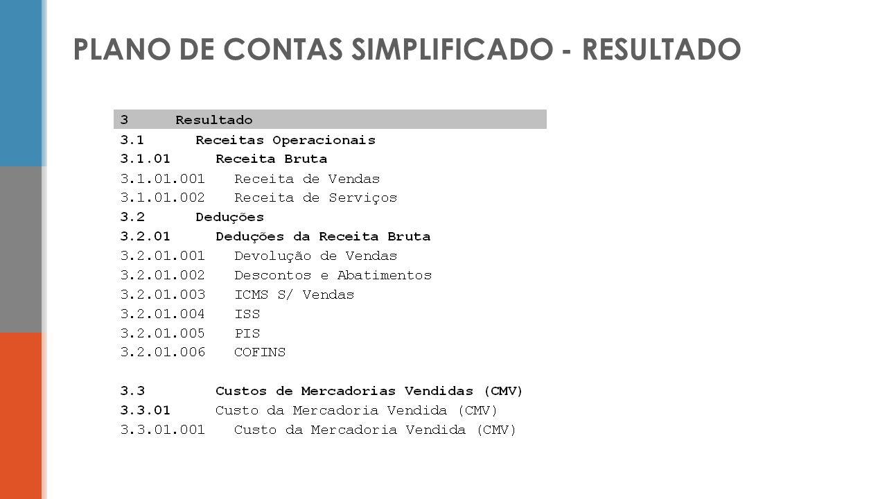 PLANO DE CONTAS SIMPLIFICADO - RESULTADO