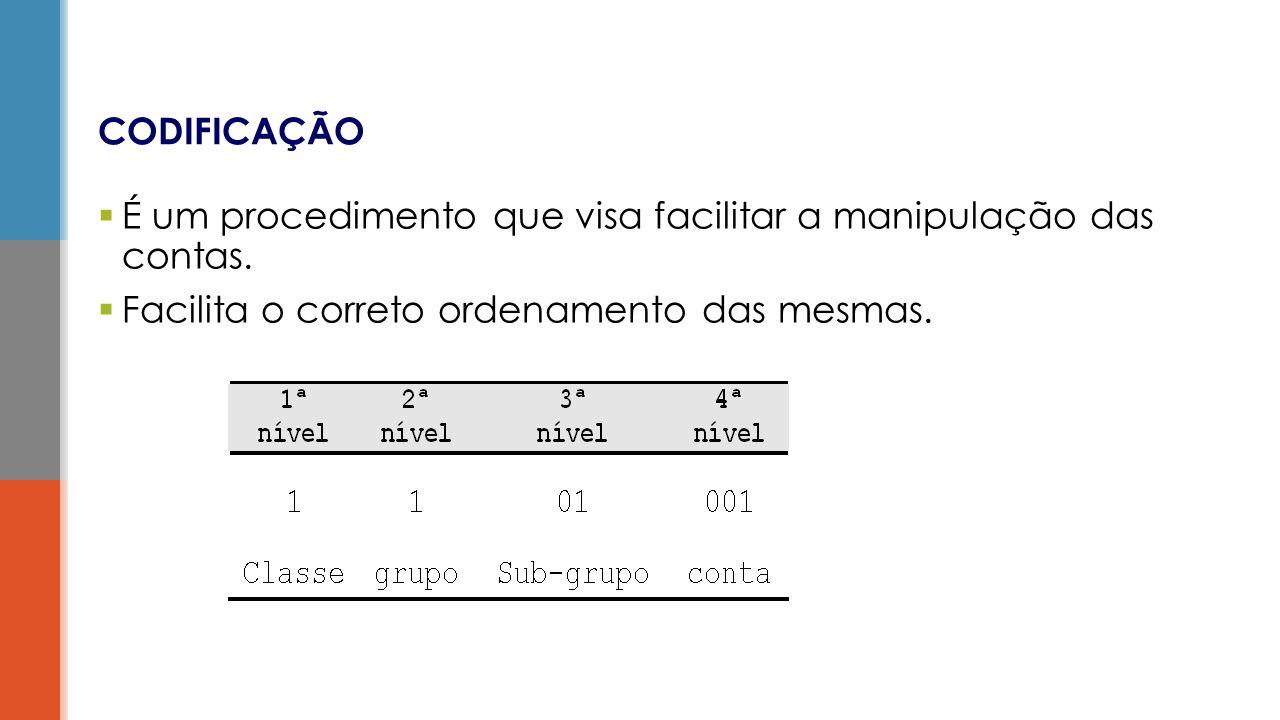  1 Ativo  1.1 Ativo Circulante  1.1.01 Disponibilidades  1.1.01.001 Caixa A codificação contábil deve seguir uma hierarquia