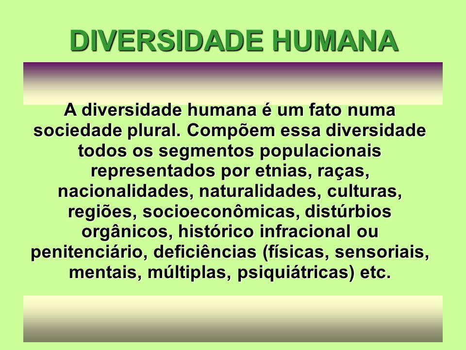 EXCLUSÃO ZERO Consiste em não excluir uma pessoa para qualquer finalidade (por exemplo, educação) em razão de etnia, raça, cor, opção sexual, gênero,