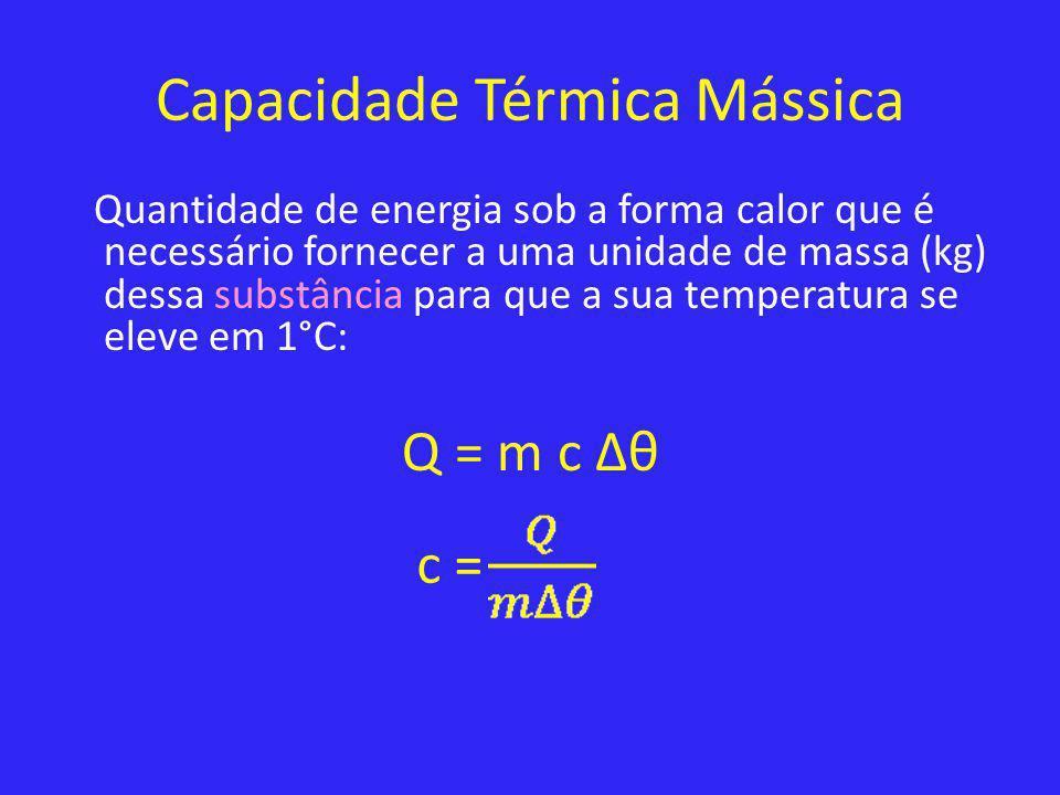 Capacidade Térmica Mássica Quantidade de energia sob a forma calor que é necessário fornecer a uma unidade de massa (kg) dessa substância para que a s