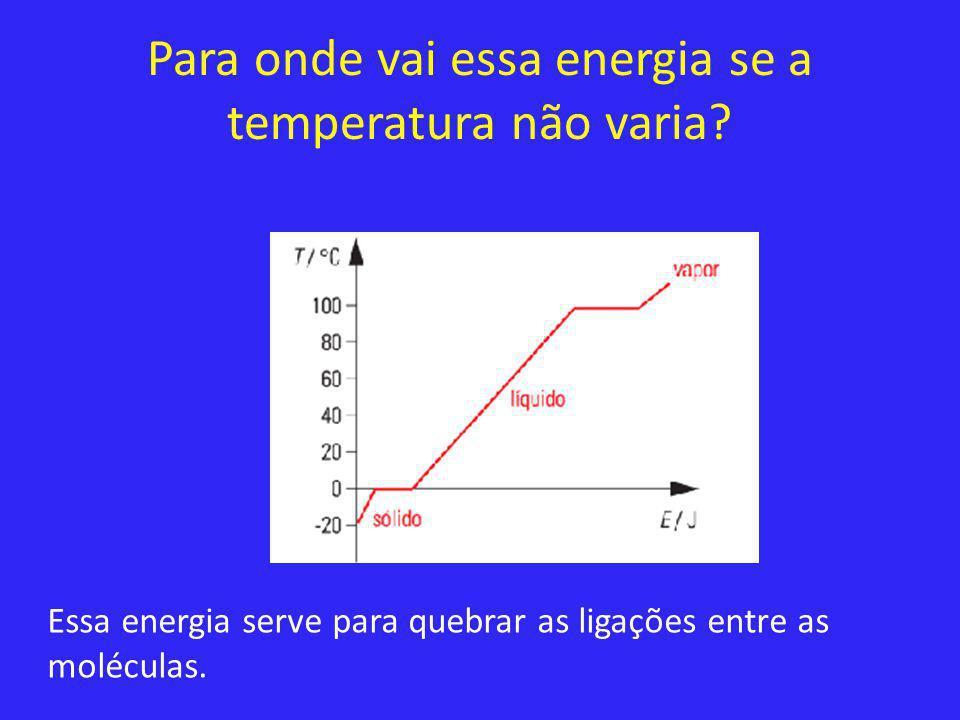 Para onde vai essa energia se a temperatura não varia? Essa energia serve para quebrar as ligações entre as moléculas.