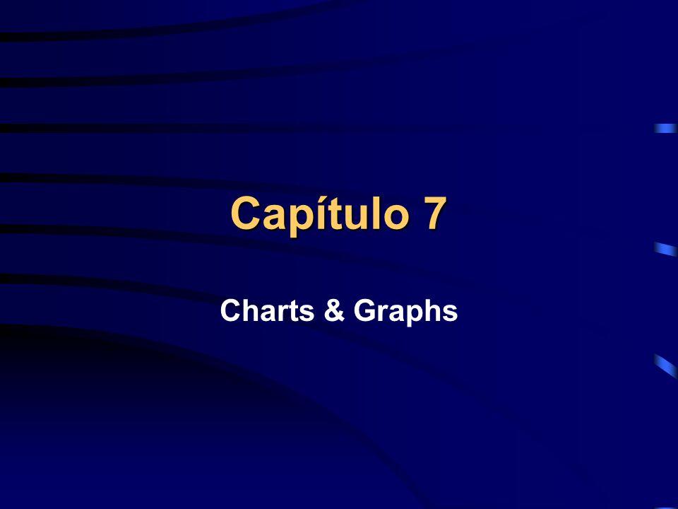 Chart Update Modes : Charts podem utilizar três diferentes meios de se se rolar os gráficos.