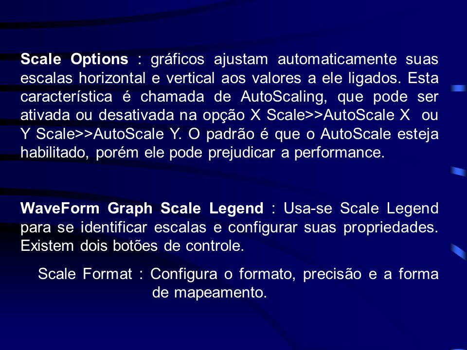 Scale Options : gráficos ajustam automaticamente suas escalas horizontal e vertical aos valores a ele ligados.