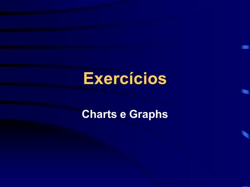 Exercícios Charts e Graphs
