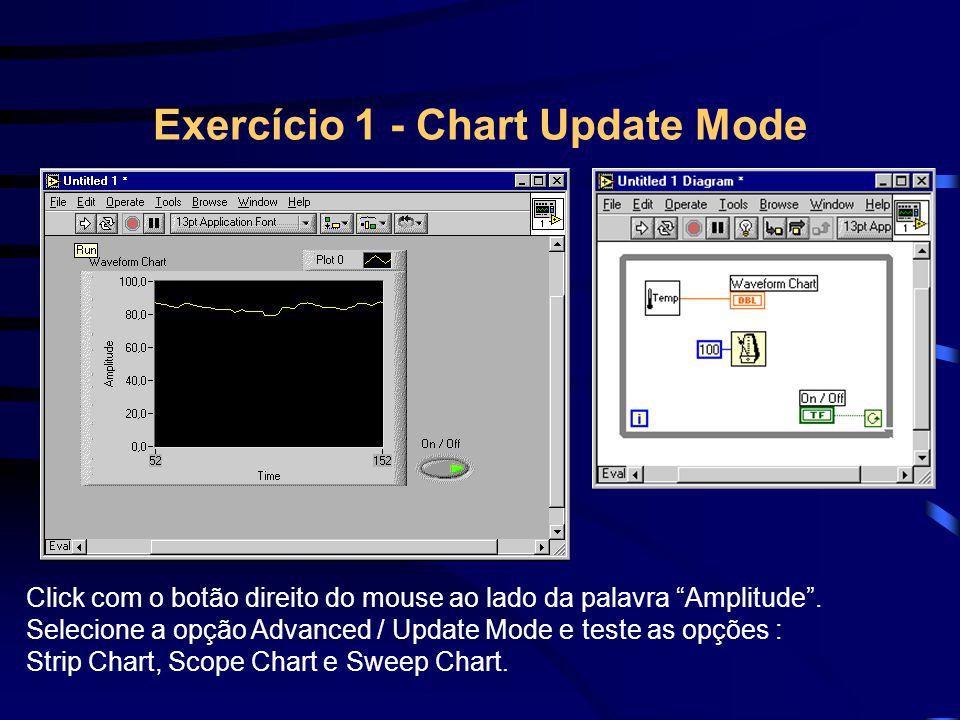 Exercício 1 - Chart Update Mode Click com o botão direito do mouse ao lado da palavra Amplitude .