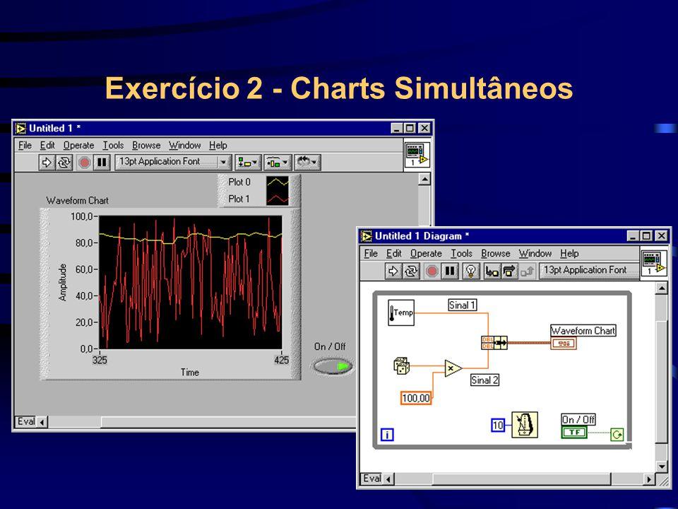 Exercício 2 - Charts Simultâneos