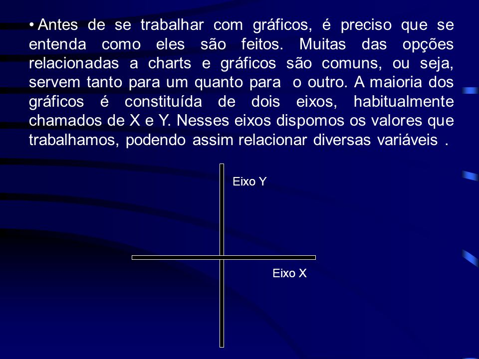 Customização de Gráficos Pode-se adequar diversos elementos de um gráfico, tais como Graph Cursors, Scaling Options e Graph Axes.