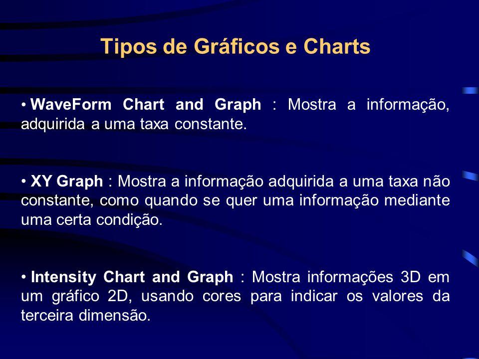 Tipos de Gráfico e Charts - Cont.