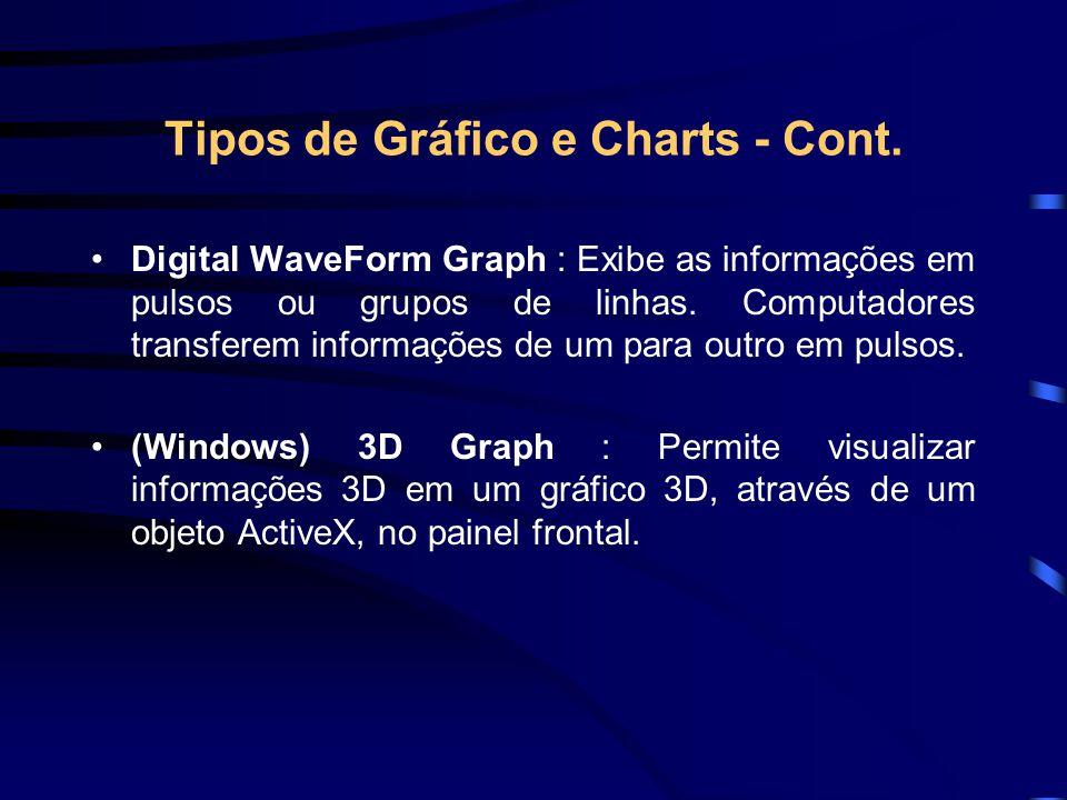 Exemplos Charts e Graphs