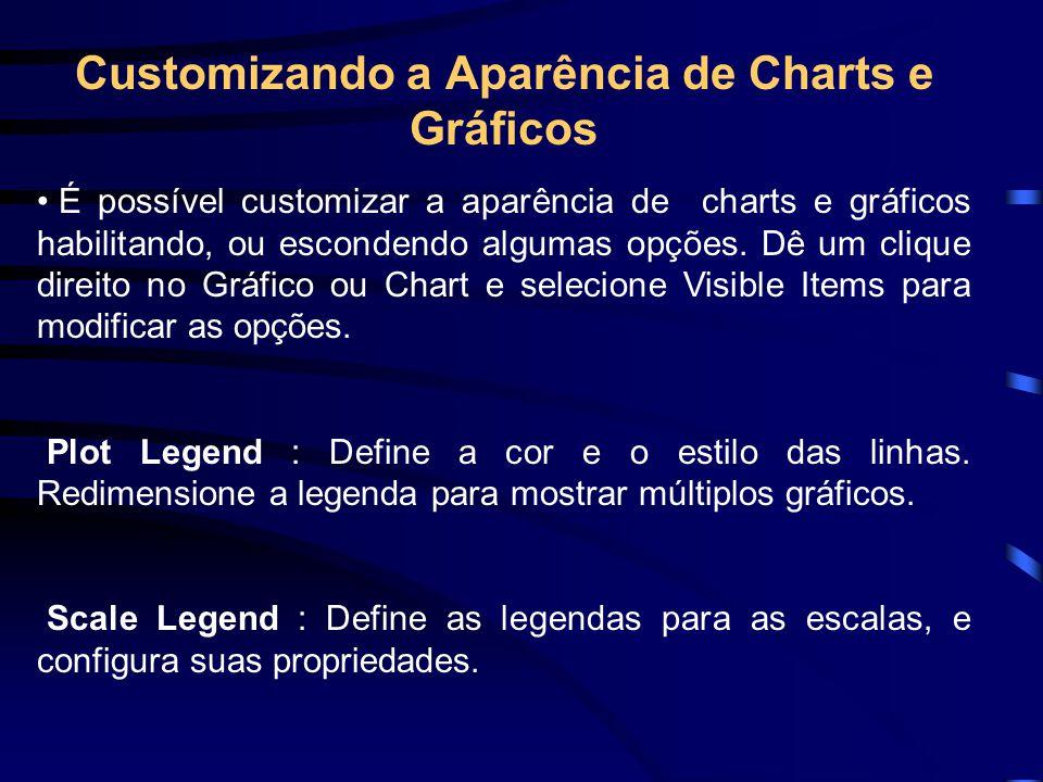 Customizando a Aparência de Charts e Gráficos • É possível customizar a aparência de charts e gráficos habilitando, ou escondendo algumas opções.