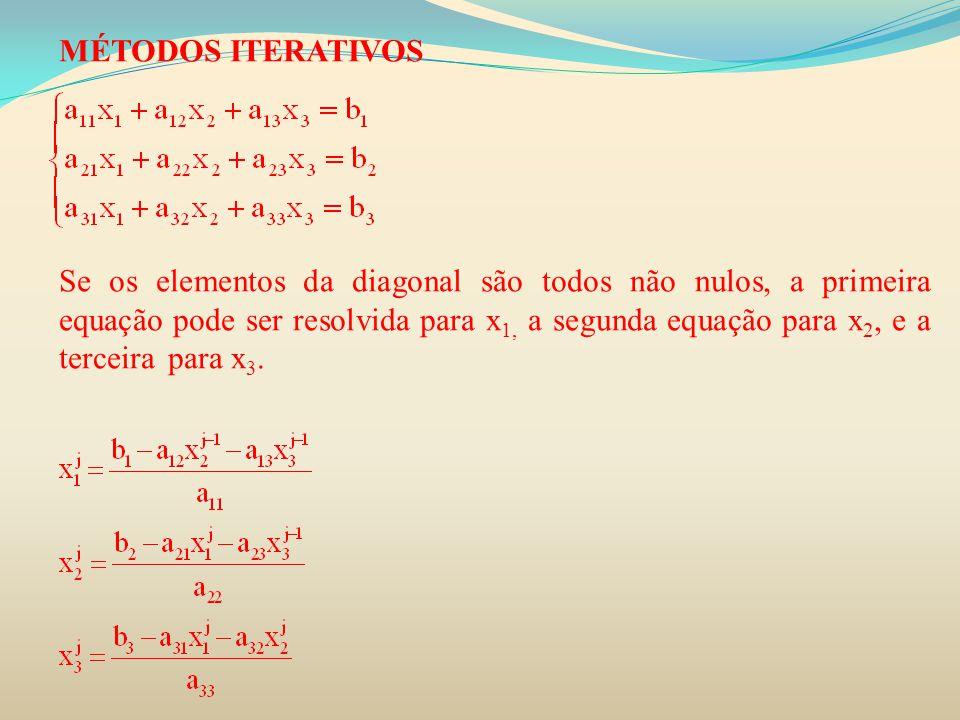 MÉTODOS ITERATIVOS Se os elementos da diagonal são todos não nulos, a primeira equação pode ser resolvida para x 1, a segunda equação para x 2, e a te