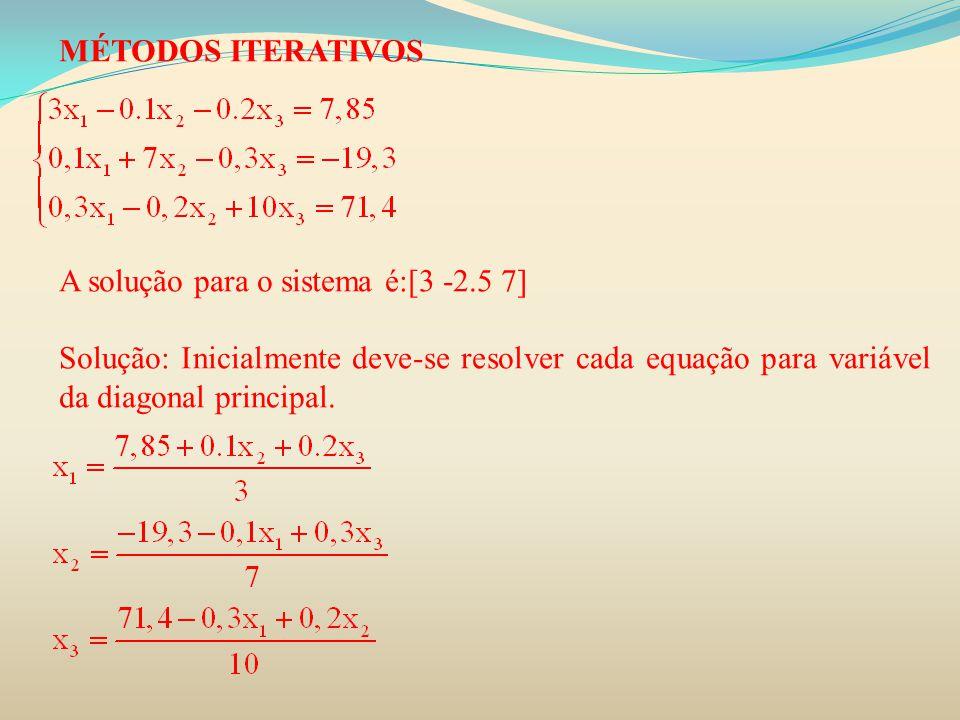 MÉTODOS ITERATIVOS A solução para o sistema é:[3 -2.5 7] Solução: Inicialmente deve-se resolver cada equação para variável da diagonal principal.