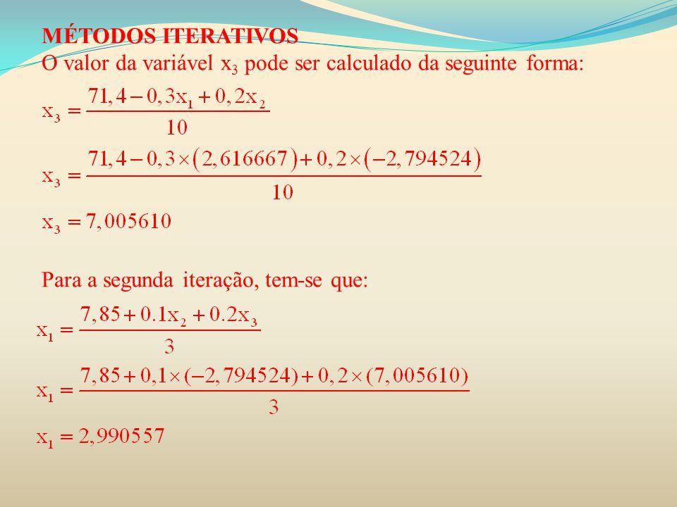 MÉTODOS ITERATIVOS O valor da variável x 3 pode ser calculado da seguinte forma: Para a segunda iteração, tem-se que: