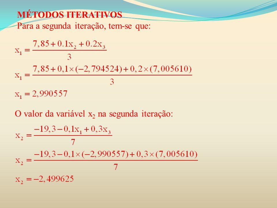 MÉTODOS ITERATIVOS Para a segunda iteração, tem-se que: O valor da variável x 2 na segunda iteração: