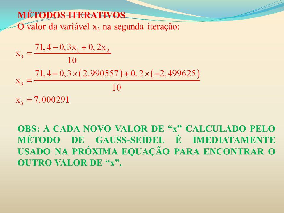 """MÉTODOS ITERATIVOS O valor da variável x 3 na segunda iteração: OBS: A CADA NOVO VALOR DE """"x"""" CALCULADO PELO MÉTODO DE GAUSS-SEIDEL É IMEDIATAMENTE US"""