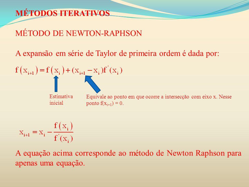 MÉTODOS ITERATIVOS MÉTODO DE NEWTON-RAPHSON A expansão em série de Taylor de primeira ordem é dada por: A equação acima corresponde ao método de Newto