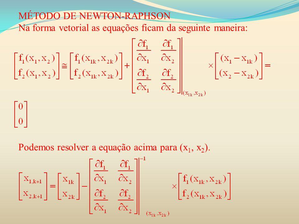 MÉTODO DE NEWTON-RAPHSON Na forma vetorial as equações ficam da seguinte maneira: Podemos resolver a equação acima para (x 1, x 2 ).
