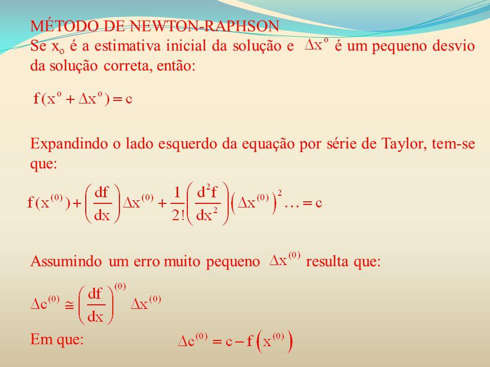 MÉTODO DE NEWTON-RAPHSON Se x o é a estimativa inicial da solução e é um pequeno desvio da solução correta, então: Expandindo o lado esquerdo da equaç