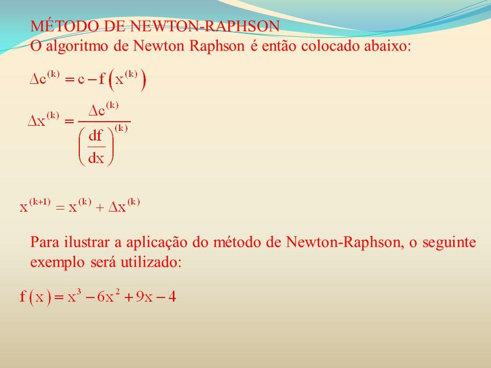MÉTODO DE NEWTON-RAPHSON O algoritmo de Newton Raphson é então colocado abaixo: Para ilustrar a aplicação do método de Newton-Raphson, o seguinte exem