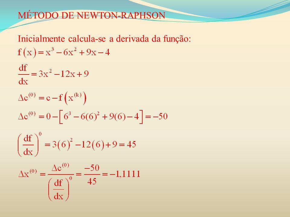 MÉTODO DE NEWTON-RAPHSON Inicialmente calcula-se a derivada da função: