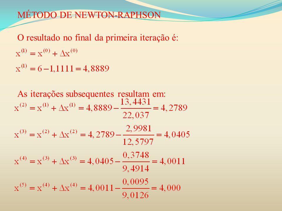 MÉTODO DE NEWTON-RAPHSON O resultado no final da primeira iteração é: As iterações subsequentes resultam em: