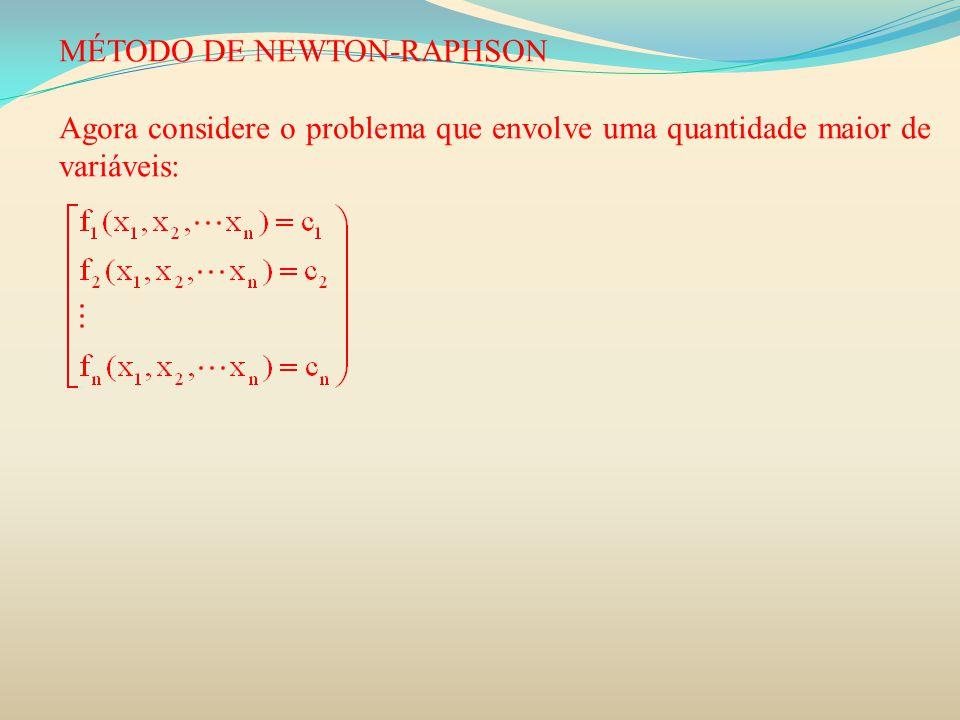 MÉTODO DE NEWTON-RAPHSON Agora considere o problema que envolve uma quantidade maior de variáveis: