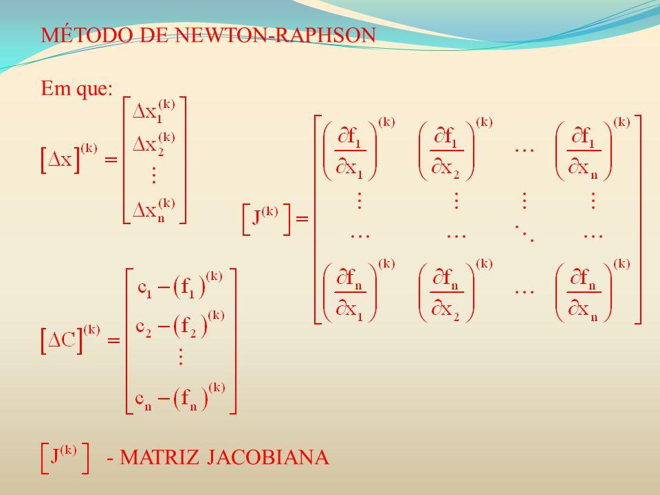 MÉTODO DE NEWTON-RAPHSON Em que: - MATRIZ JACOBIANA