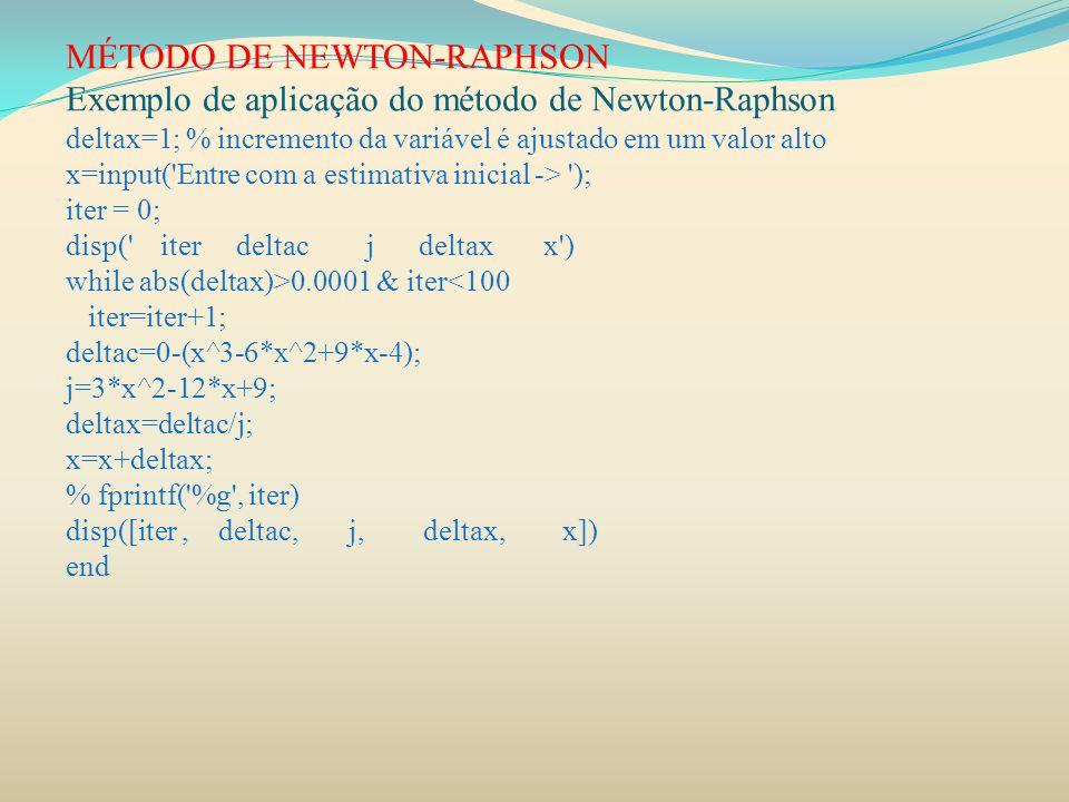 MÉTODO DE NEWTON-RAPHSON Exemplo de aplicação do método de Newton-Raphson deltax=1; % incremento da variável é ajustado em um valor alto x=input('Entr