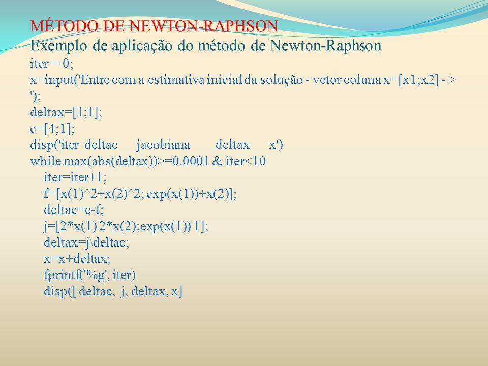 MÉTODO DE NEWTON-RAPHSON Exemplo de aplicação do método de Newton-Raphson iter = 0; x=input('Entre com a estimativa inicial da solução - vetor coluna