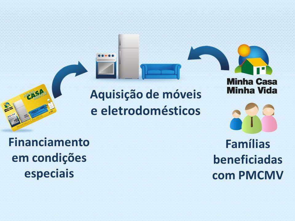 Famílias beneficiadas com PMCMV Financiamento em condições especiais Aquisição de móveis e eletrodomésticos