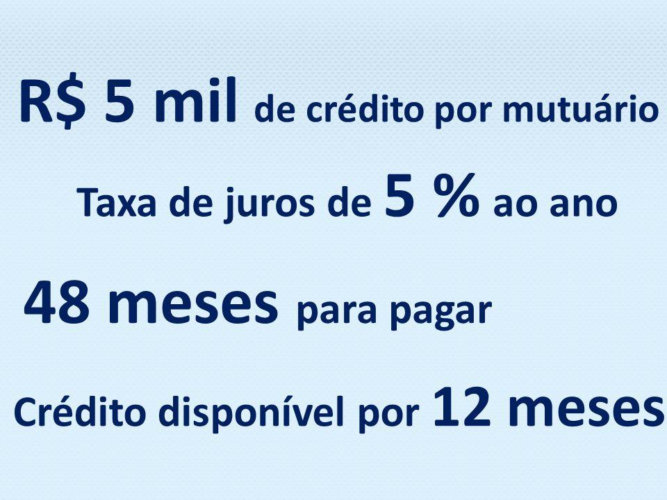 R$ 5 mil de crédito por mutuário Taxa de juros de 5 % ao ano 48 meses para pagar Crédito disponível por 12 meses